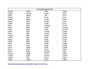 CCVC and CVCC Spelling List