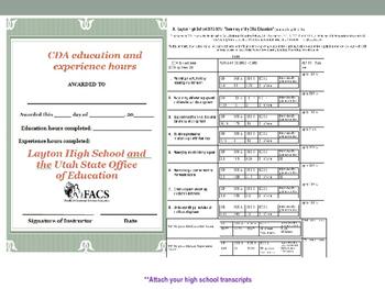 CDA (Child Development Associates) Guide power point for student and teacher