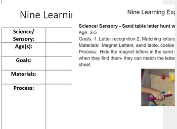 CDA: Nine Learning Experiences in the Classroom Fillable Form