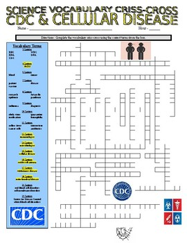 CDC and Cell Disease Vocabulary Puzzles (2 Puzzles and More)