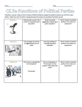CE.5a Functions of Political Parties Stations