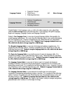Speech Therapy-CELF-5 (5-8) Report Template (half off)