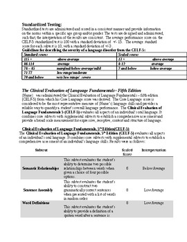 celf 5 sample report Speech Therapy-CELF-5 (9-21) Report Template by Fun with Speech Therapy