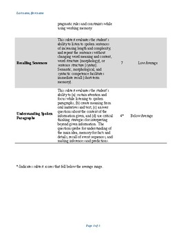 CELF-5 Ages 9-21 Report Template