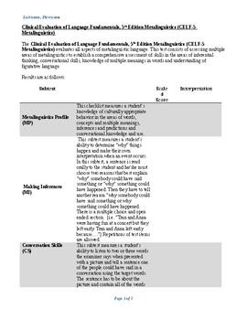 CELF-5 Metalinguistic Template