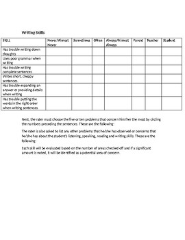 Speech Therapy-CELF-5 Observational Rating Scale Summary
