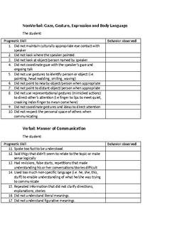 Speech Therapy-CELF-5 Pragmatic Activities Checklist Summary