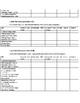 CELF-5 Pragmatics Profile Summary