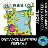 SCIENCE SCAFFOLDED NOTES / ANCHOR CHARTS- PLANT CELL, ANIMAL CELL, CELL THEORY