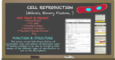 CELL REPRODUCTION (MITOSIS & BINARY FISSION)