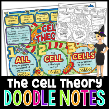 CELL THEORY SCIENCE DOODLE NOTES, INTERACTIVE NOTEBOOK, MINI ANCHOR CHART