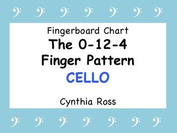 CELLO: The 0-12-4 Finger Pattern