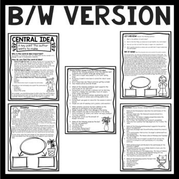 CENTRAL IDEA tutorial lesson, reading comprehension,main idea, middle school