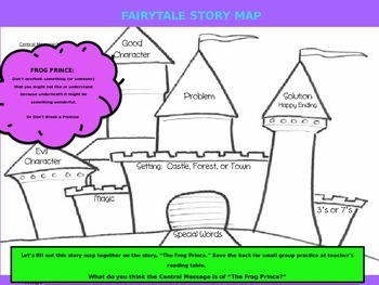 CENTRAL MESSAGES in FOLKTALES: Fables, Fairytales, Myths PowerPoint