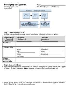 CER - Bonding Types