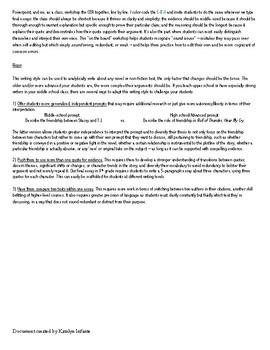 Evidence-Based Writing: CER (Claim, Evidence, Reasoning) Breakdown--Please rate!