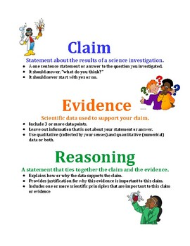 CER (Claim, Evidence, Reasoning) Poster