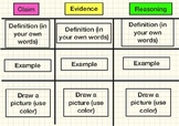 CER Poster - Claim Evidence Reasoning Poster Template