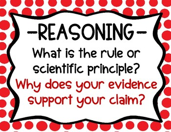 CER Strategy Posters - Claim, Evidence, Reasoning