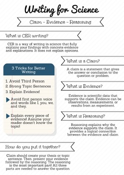 CER Writing Infographic