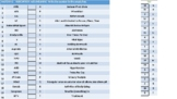 CERTIFIED NURSE AIDE , LPN, RN ACTIVITIES