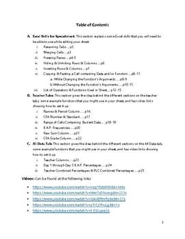 CFA Spreadsheet // Information Packet