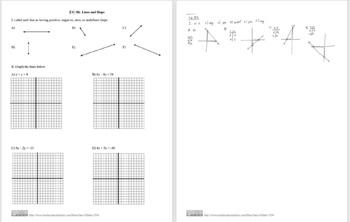 CG IIb: Lines and Slope