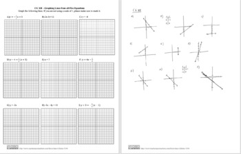 CG XII: Graphing Lines from all Five Equations