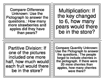 CGI-2nd Grade Pictograph Word Problems (Cognitively Guided Instruction)