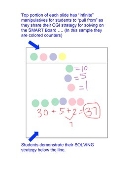 CGI Math Manipulatives and Tools to use on the SMART Board
