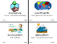 Chapter 2 Our Environment Vocab Cards Grade 3