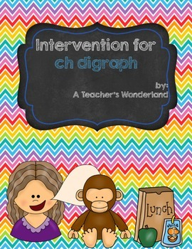 CH Digraph Intervention