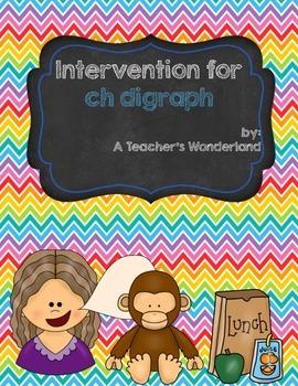 CH Digraph Intervention