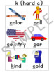 Evidence-Based Treatment Words for Phonological Disorders: ch