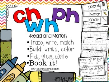 CH WH and PH - 5 Interactive Activities