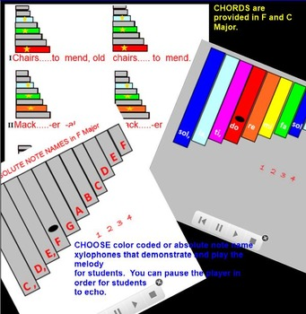 CHAIRS TO MEND - Round - Stepwise - Tam ti - SMARTBOARD