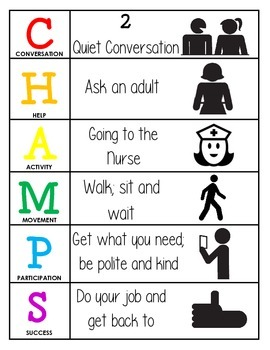 CHAMPS Behavior and Expectations Chart, Nurse