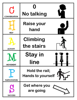 CHAMPS Behavior and Expectations Chart, Stairs