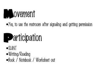 C.H.A.M.P.S. Behavior plan display