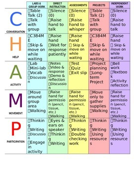 CHAMPS Chart / Poster