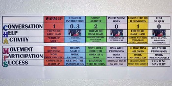 CHAMPS Classroom Expectations Chart