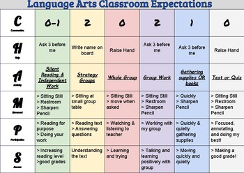 CHAMPS Classroom Expectations Chart for Language Arts