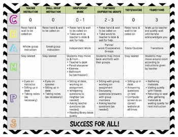 CHAMPS Classroom Management Starter Kit