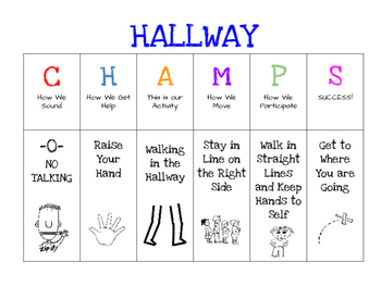 CHAMPS HALLWAY Procedures with pics
