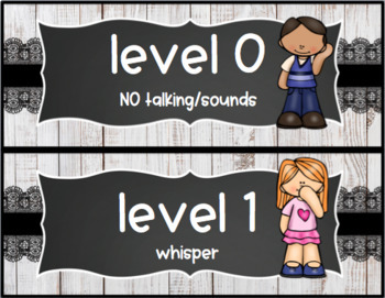 CHAMPS Behavior Management System Posters *EDITABLE* White Wood, Chalk, & Lace
