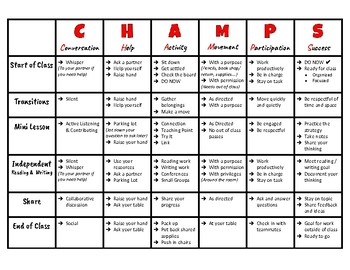 CHAMPS Matrix for Language Arts