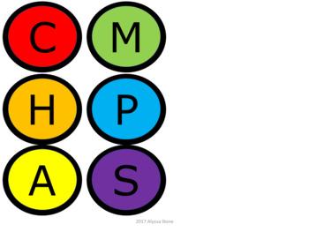 CHAMPS Posters/Bulletin Board Headings - Noah's Rainbow - Horizontal
