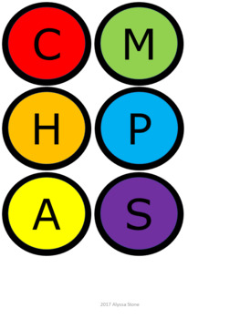 CHAMPS Posters/Bulletin Board Headings - Noah's Rainbow - Vertical