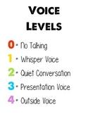 CHAMPS Voice Level Chart
