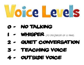 CHAMPS - Voice Levels